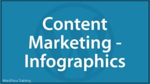 Content Marketing With WordPress - Infographics